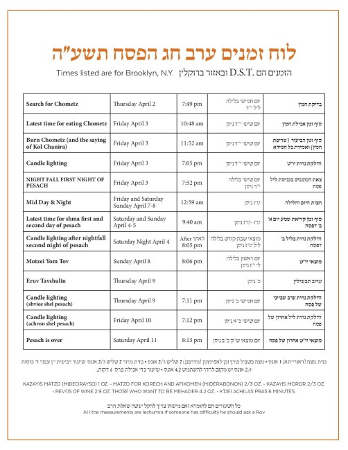 Pesach List 5775-page-004