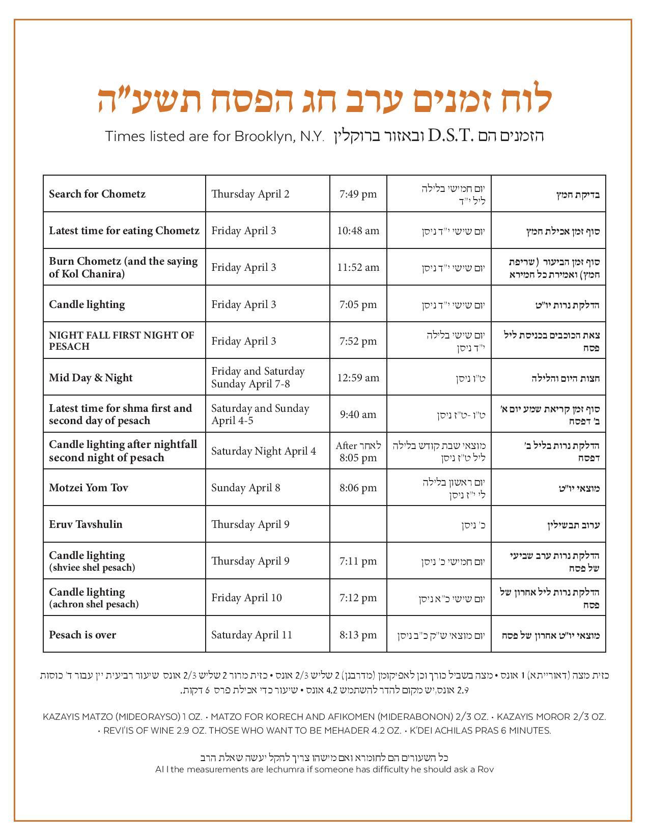Kosher For Passover Food List