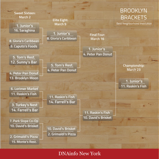 brooklyn-bracket-institutions