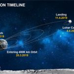 Israel's First Moon Mission Set for Liftoff From Florida Thursday