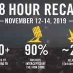 Cease-Fire Takes Effect In Israel Thursday Morning